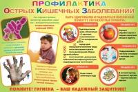 profilaktika_kishechneh_zabolevaniy