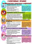 profilaktika-kishechnykh-infektsiy