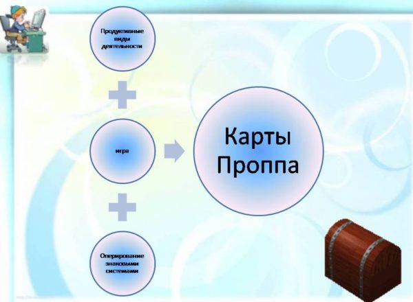Кошкарова И.Н. 4